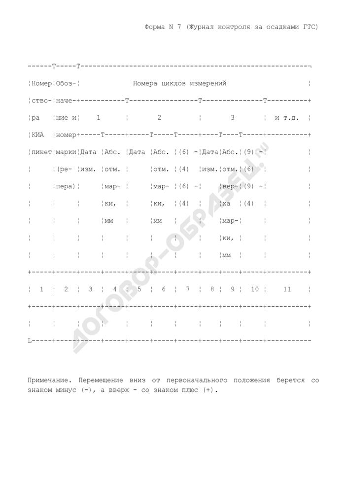 Форма журнала наблюдений контроля за осадками ГТС. Форма N 7. Страница 1