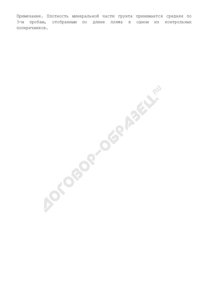 Форма журнала наблюдений контроля качества грунтов, намытых в накопитель. Форма N 12. Страница 2