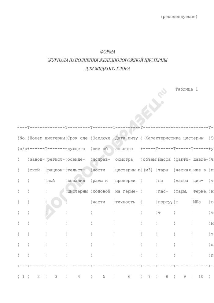 Форма журнала наполнения железнодорожной цистерны для жидкого хлора (рекомендуемая). Страница 1