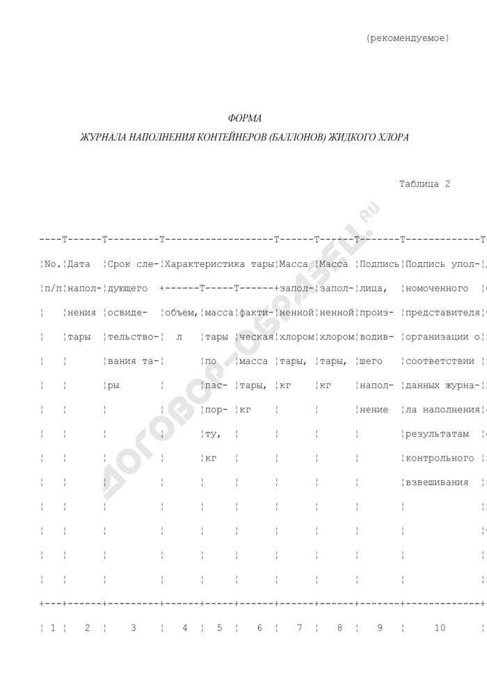 Форма журнала наполнения контейнеров (баллонов) жидкого хлора (рекомендуемая). Страница 1