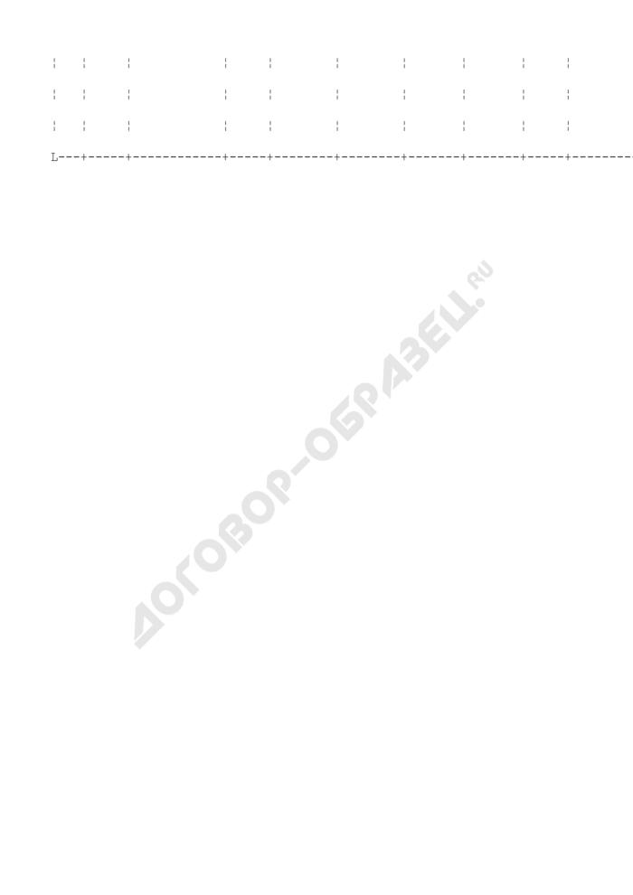 Форма журнала регистрации отказов при взрывных работах. Страница 2