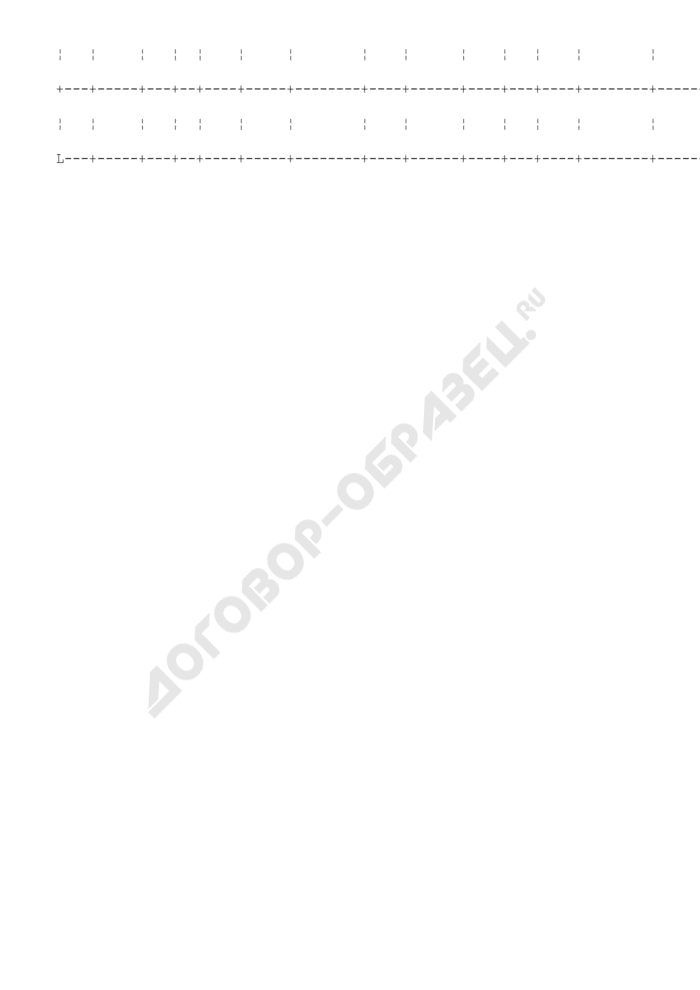 Форма журнала регистрации постановлений по делам об административных правонарушениях, находящихся на исполнении в таможенных органах. Страница 2