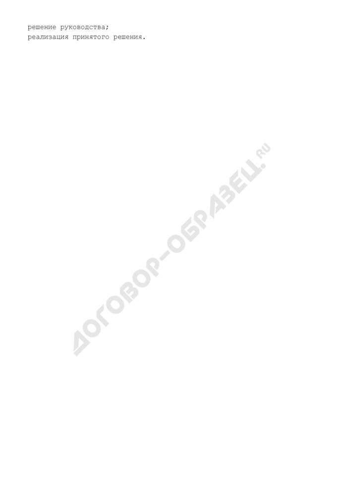 Форма журнала регистрации некондиционных нефтепродуктов. Страница 2
