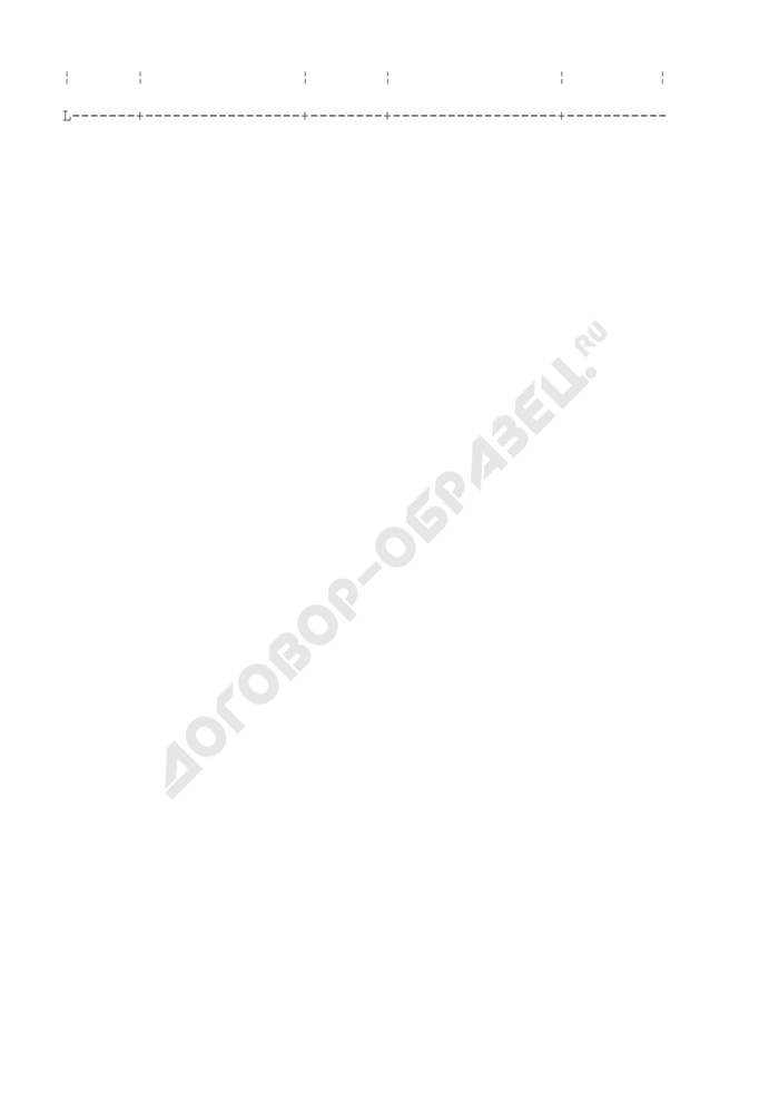Форма журнала учета выданных гербовых бланков Федеральной службы по экологическому, технологическому и атомному надзору. Страница 2