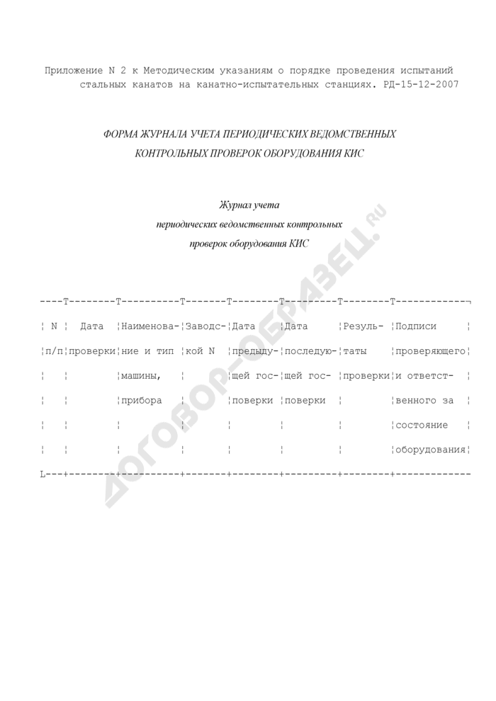 Форма журнала учета периодических ведомственных контрольных проверок оборудования канатно-испытательной станции. Страница 1