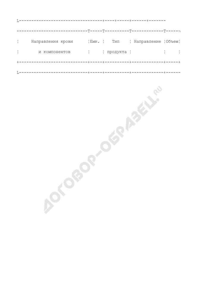 Журнал операционной (доноры плазмы). Форма N 412/у-П. Страница 3