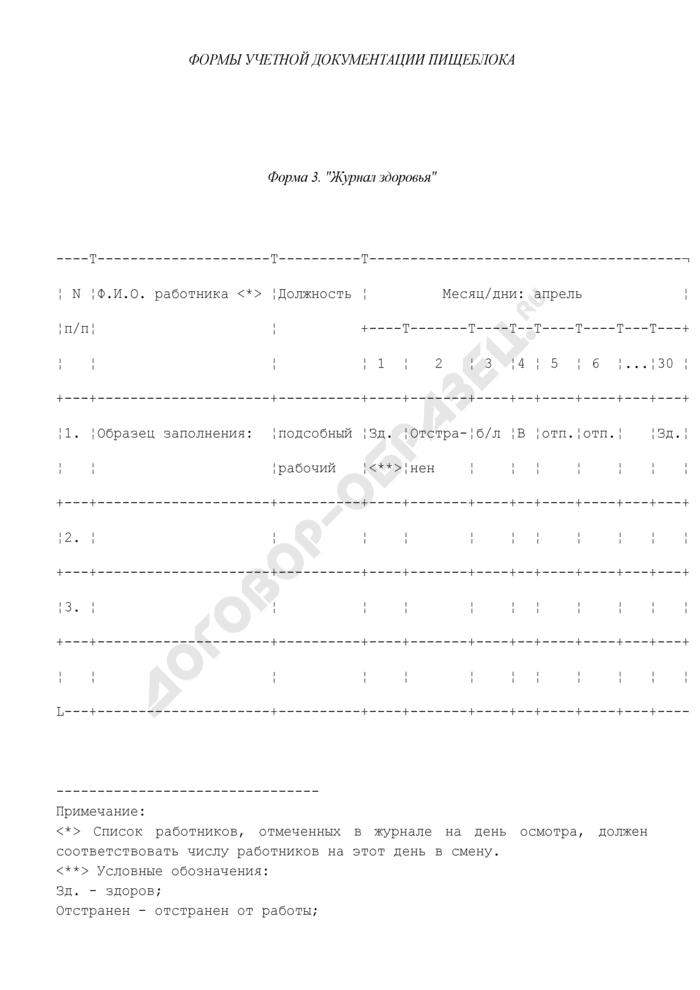 Формы учетной документации пищеблока (рекомендуемые). Журнал здоровья. Форма N 3. Страница 1