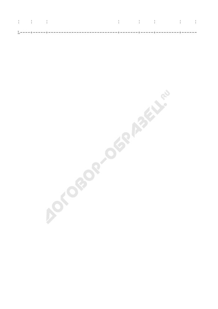 Вахтенный журнал сдачи и приема смен строительного подъемника. Страница 2