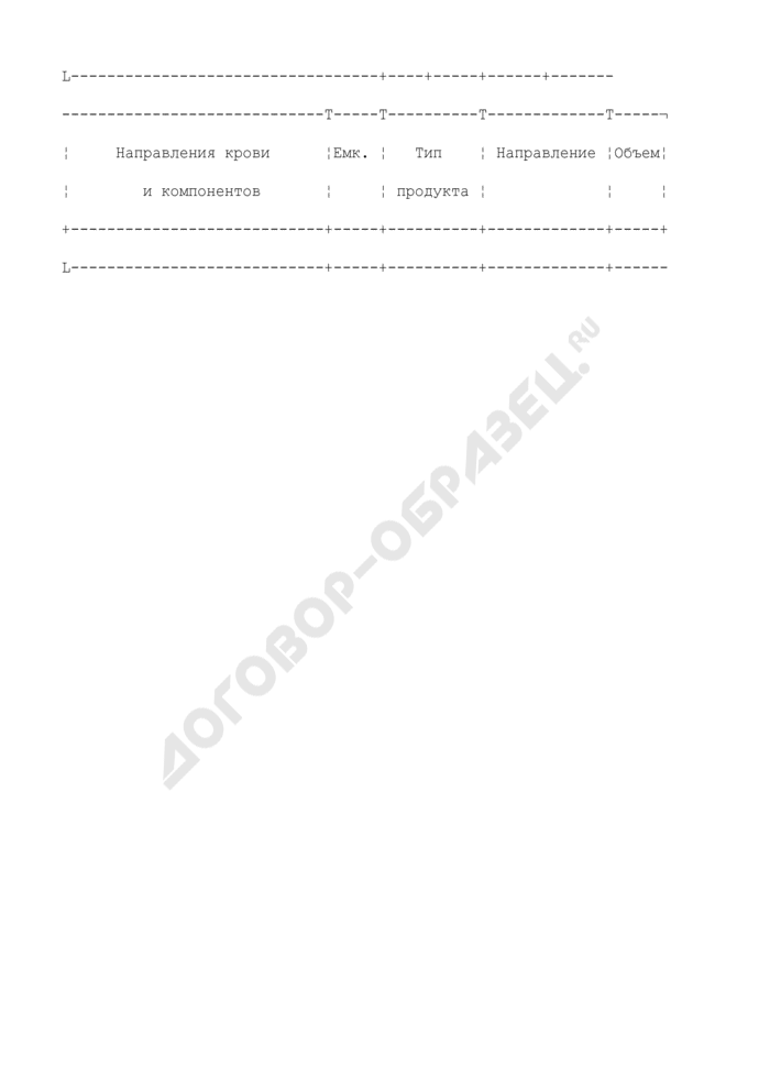 Журнал операционной (доноры крови). Форма N 411/у-П2. Страница 3