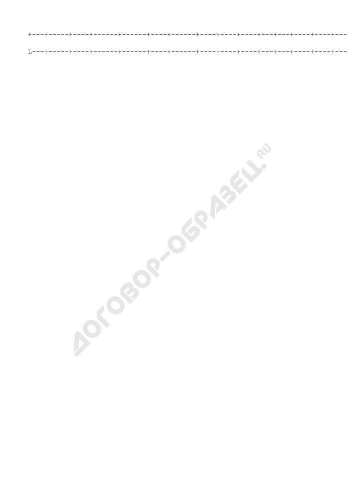 Журнал определения зернового состава и содержания битума в асфальтобетонной смеси. Форма N Ф-21. Страница 3
