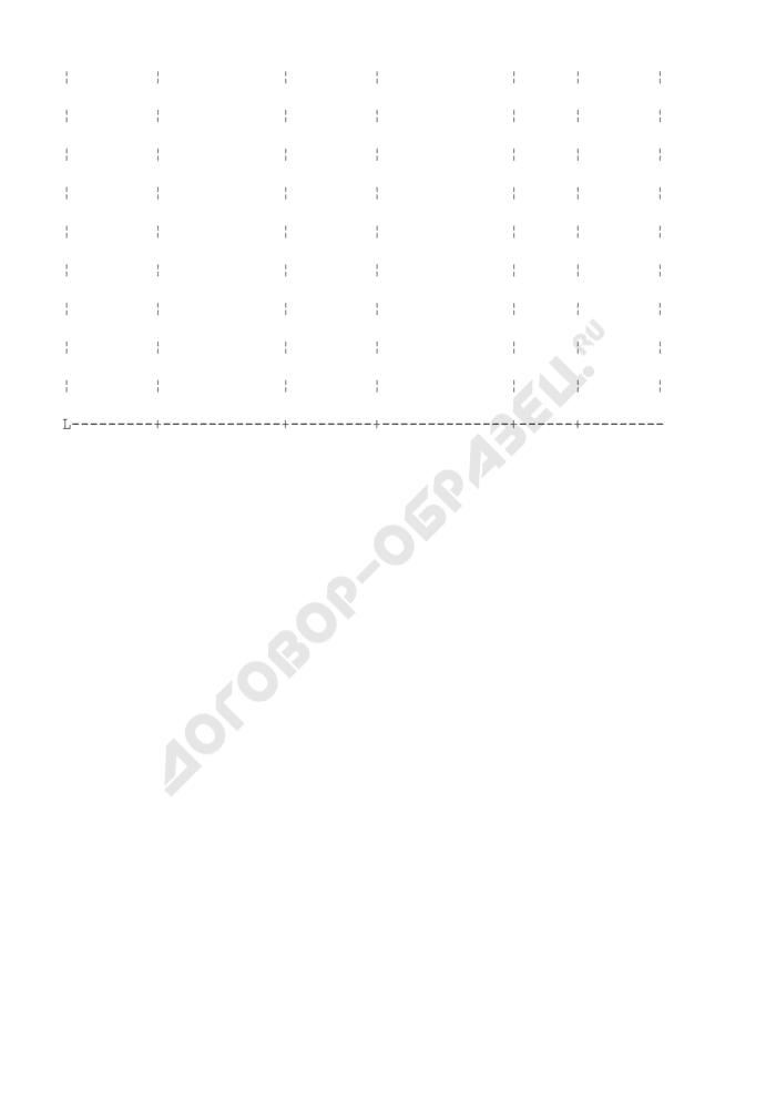 Журнал осмотров технических устройств светофорной сигнализации. Страница 2