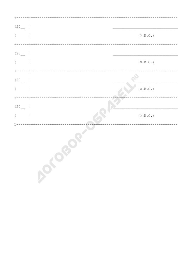 Ведомость (журнал) измерения загнивания деталей деревянных опор на воздушных линиях электропередачи напряжением 35 - 800 кв. Страница 3