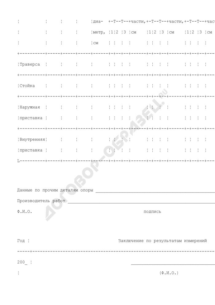Ведомость (журнал) измерений загнивания деталей деревянных опор на воздушных линиях электропередачи (рекомендуемая форма). Страница 2