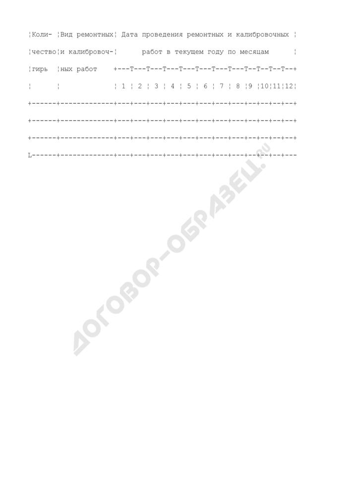 Весовой сводный журнал о количестве весов и характеристике весов. Форма N ГВУ-2. Страница 2
