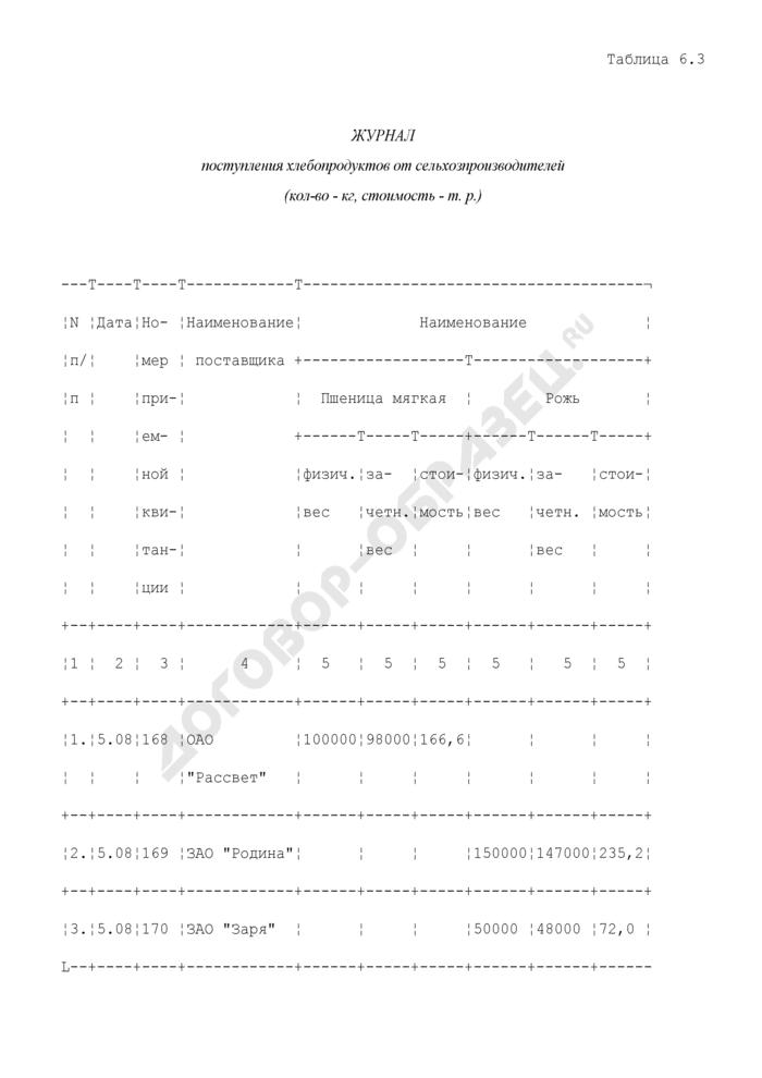 Журнал поступления хлебопродуктов от сельхозпроизводителей на хлебоприемных и зерноперерабатывающих предприятиях (образец). Страница 1