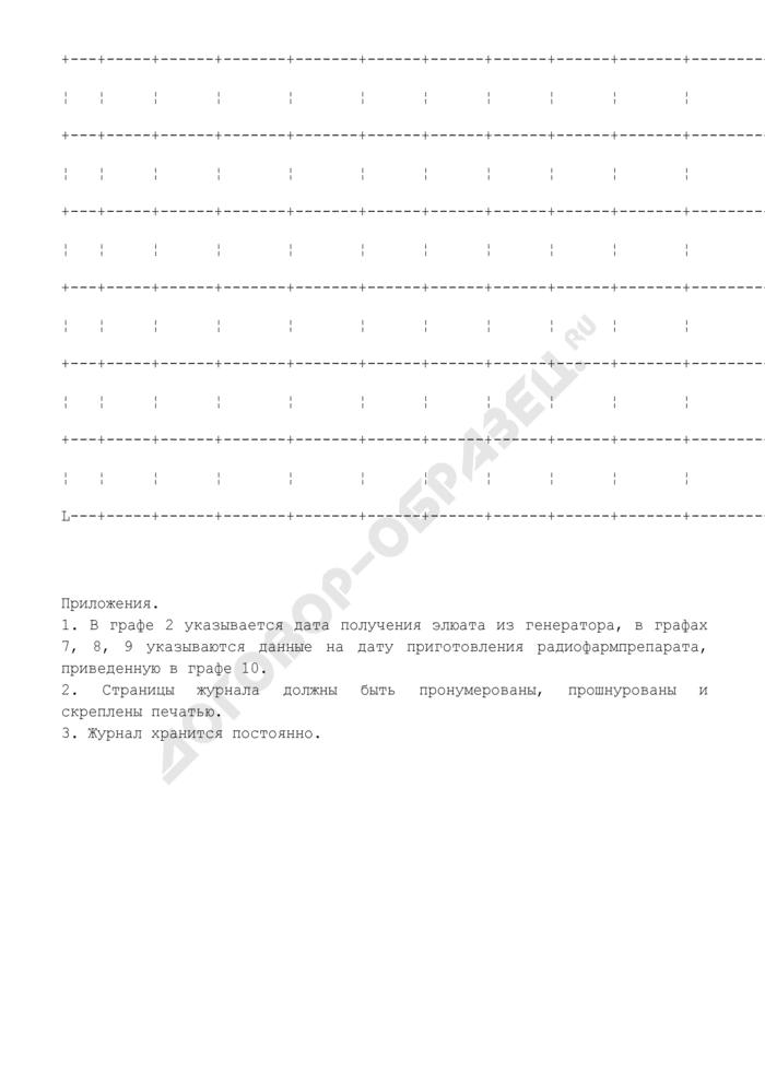 Журнал приготовления рабочих радиофармацевтических растворов. Страница 2