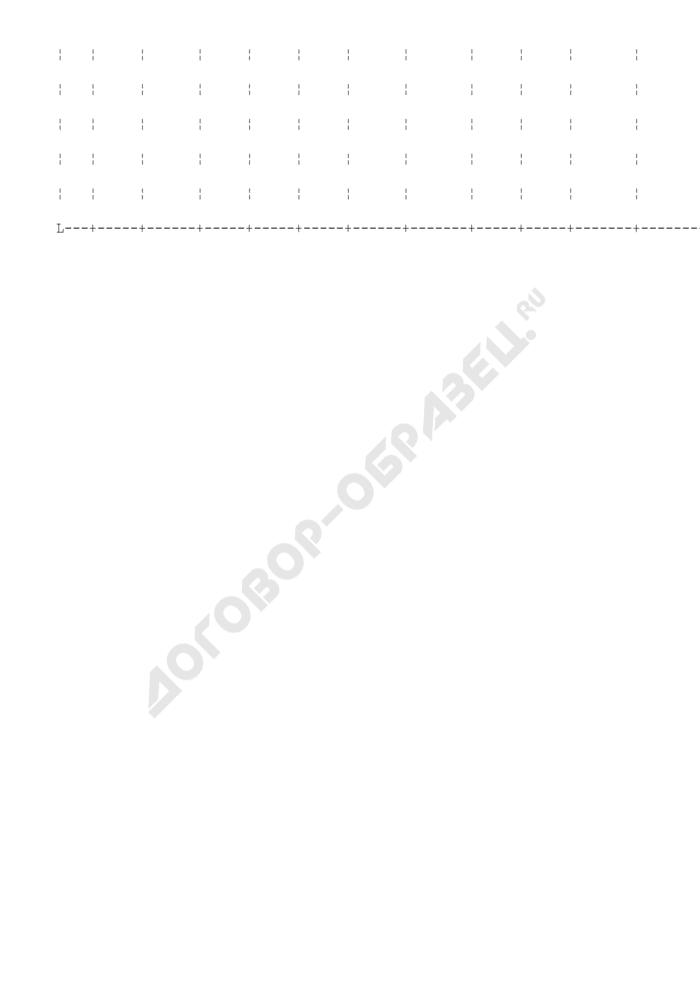 Журнал приема и выдачи фотоматериалов КП и РСП. Страница 2