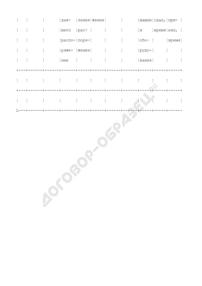 Журнал приемки-сдачи дежурств. Форма N 34-Э. Страница 2