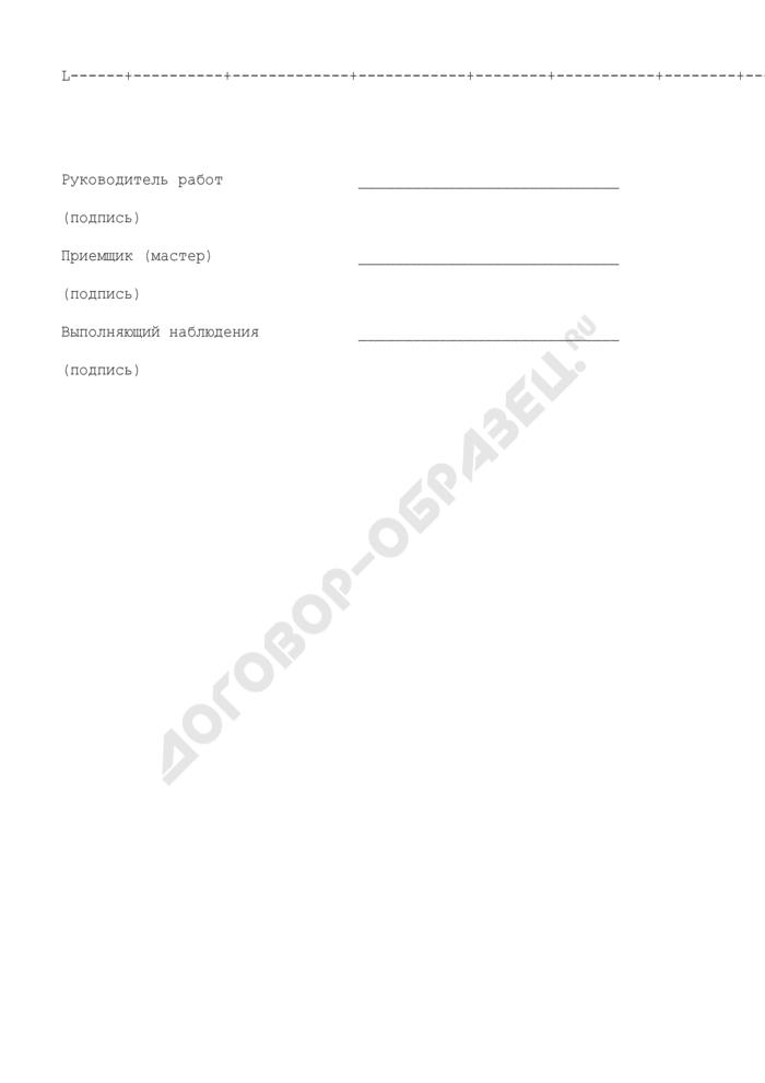 Журнал приемочных испытаний градирни. Страница 2