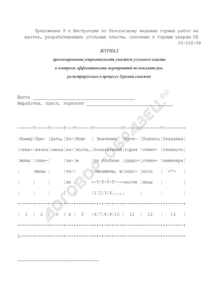 Журнал прогнозирования удароопасности участков угольного пласта и контроля эффективности мероприятий по показателям, регистрируемым в процессе бурения скважин. Страница 1