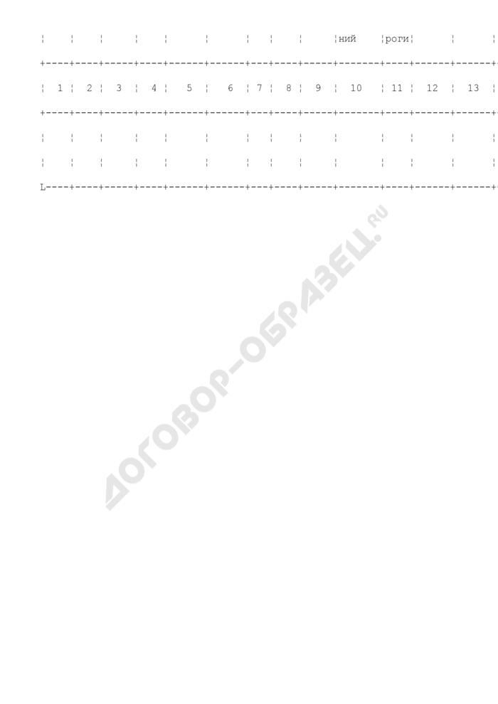 Журнал производства работ в зимний период, выполненных за время дежурства. Страница 2