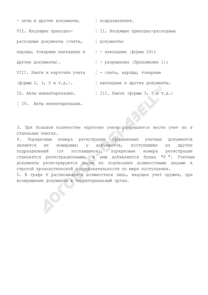 Журнал регистрации учетных и приходно-расходных документов. Форма N 20. Страница 3