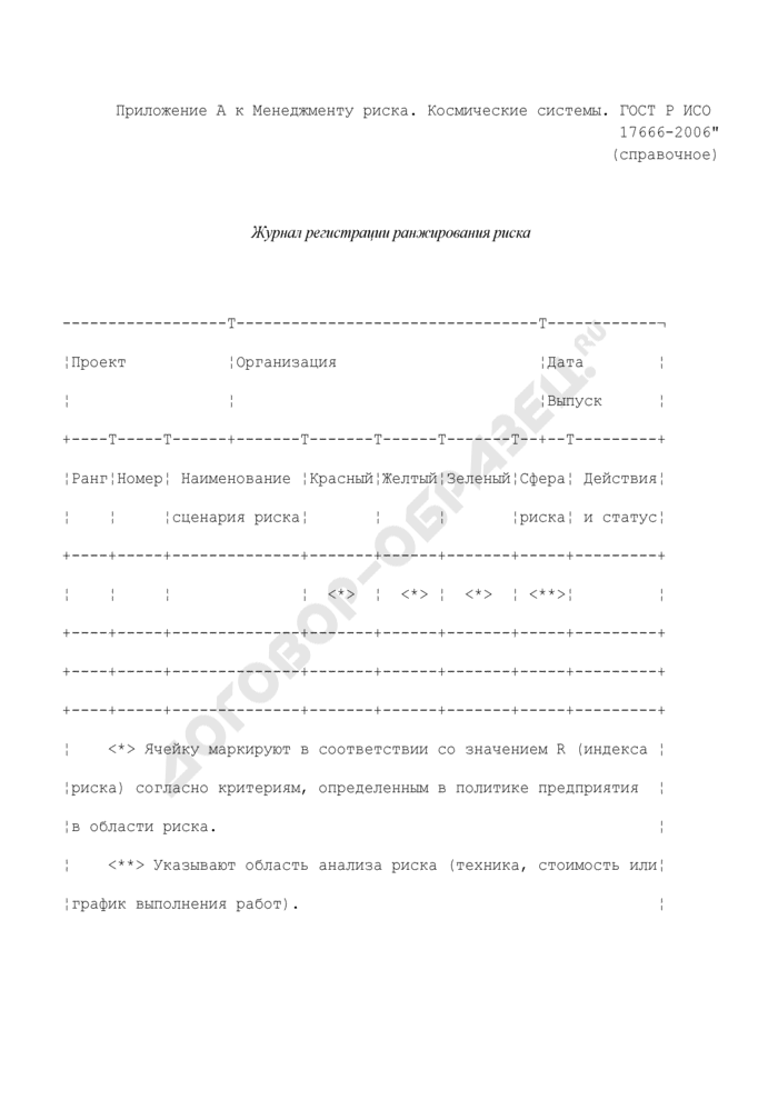 Журнал регистрации ранжирования риска проекта в сфере космических систем (справочная форма). Страница 1