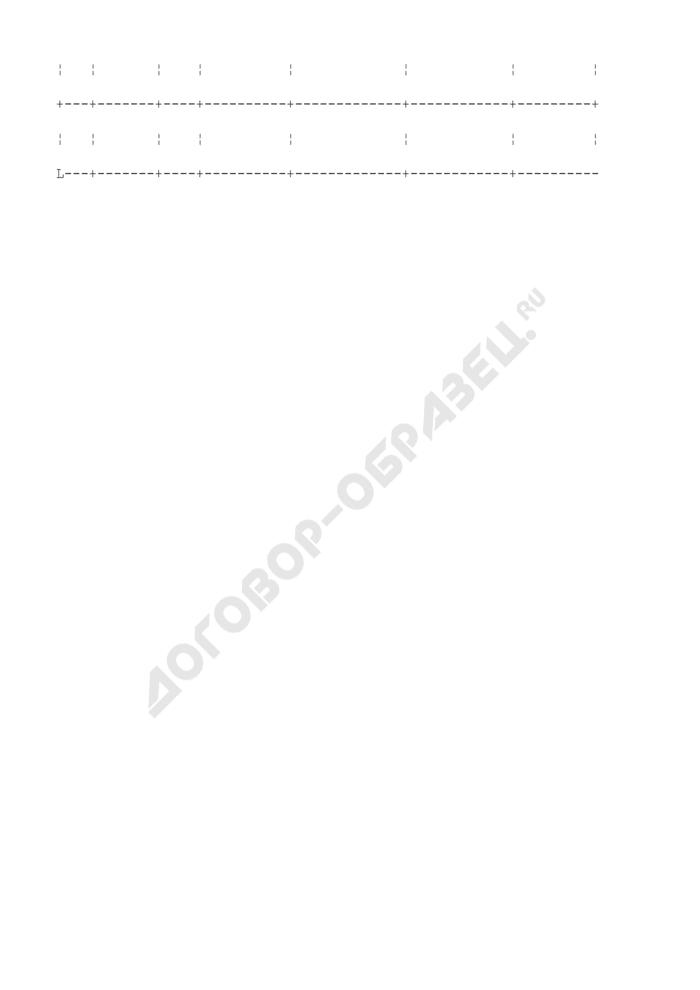 Журнал регистрации актов на дымоходы от газовых приборов и печей. Форма N 35-Э. Страница 2