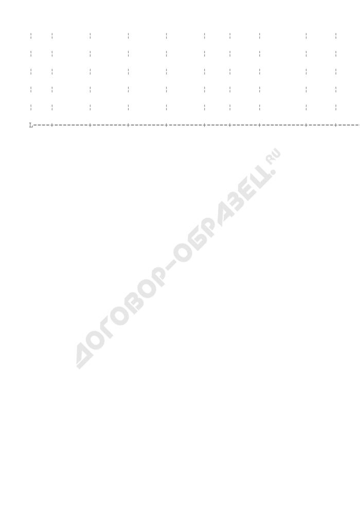 Журнал регистрации срабатываний СРК или выявлений груза, содержащего в товаросопроводительных документах информацию о нахождении в его составе ДРМ или маркированного специальными наклейками и надписями (для владельца склада). Страница 2