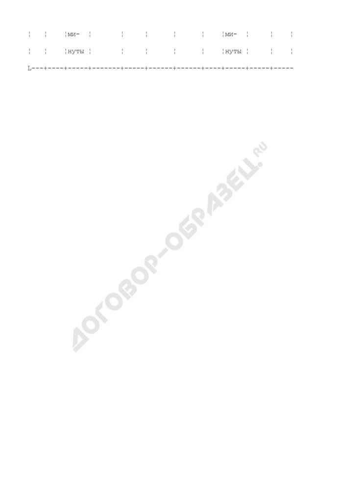 Журнал регистрации заявок о неисправности арматуры и газоиспользующего оборудования жилых и общественных зданий (помещений). Форма N 24Э. Страница 2