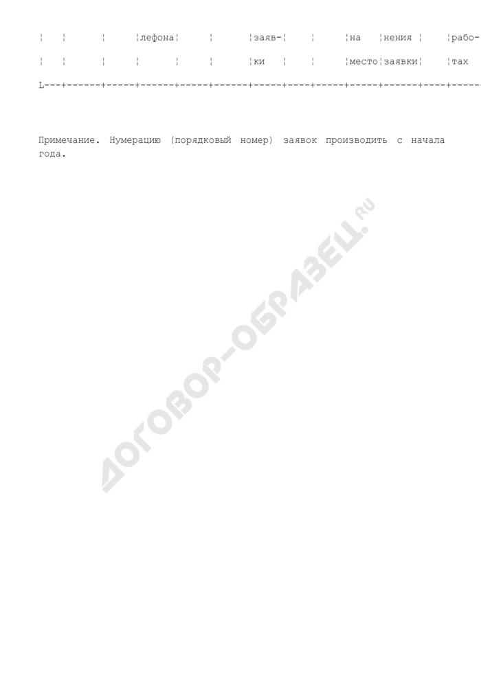 Журнал регистрации аварийных заявок. Форма N 25Э. Страница 2