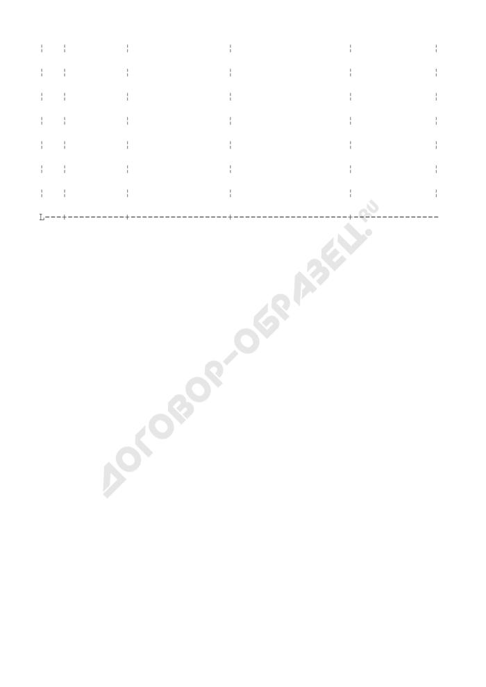 Журнал регистрации пропусков на ввоз (вывоз) товара. Специализированная форма N 34-ОТ. Страница 2