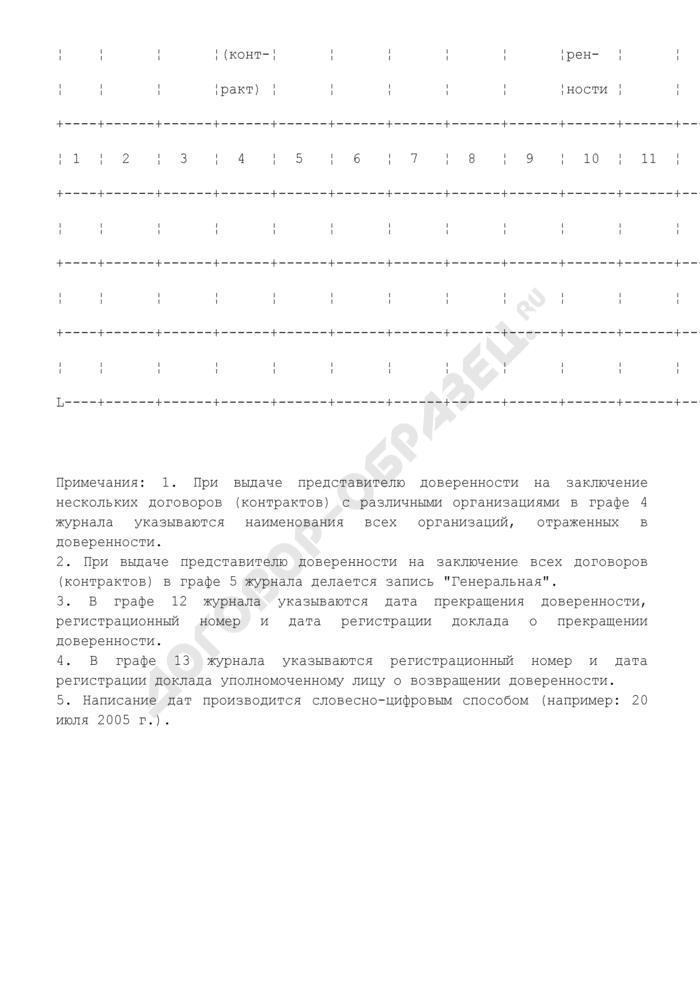 Журнал регистрации выдачи доверенностей на ведение договорной работы в Вооруженных Силах Российской Федерации. Страница 2
