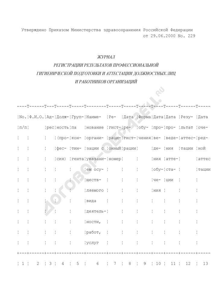 Журнал регистрации результатов профессиональной гигиенической подготовки и аттестации должностных лиц и работников организаций. Страница 1