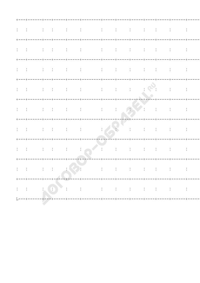Журнал регистрации результатов профессиональной гигиенической подготовки и аттестации должностных лиц и работников организаций. Страница 2
