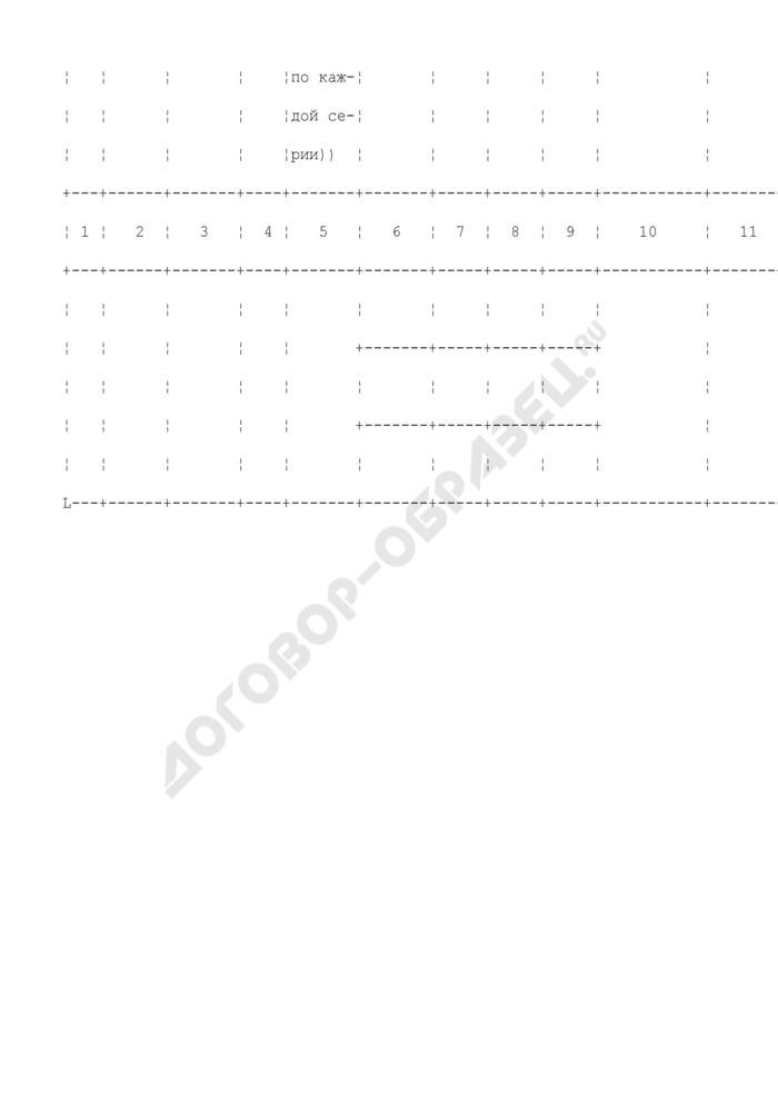 Журнал регистрации заявлений импортеров на покупку акцизных марок. Страница 2