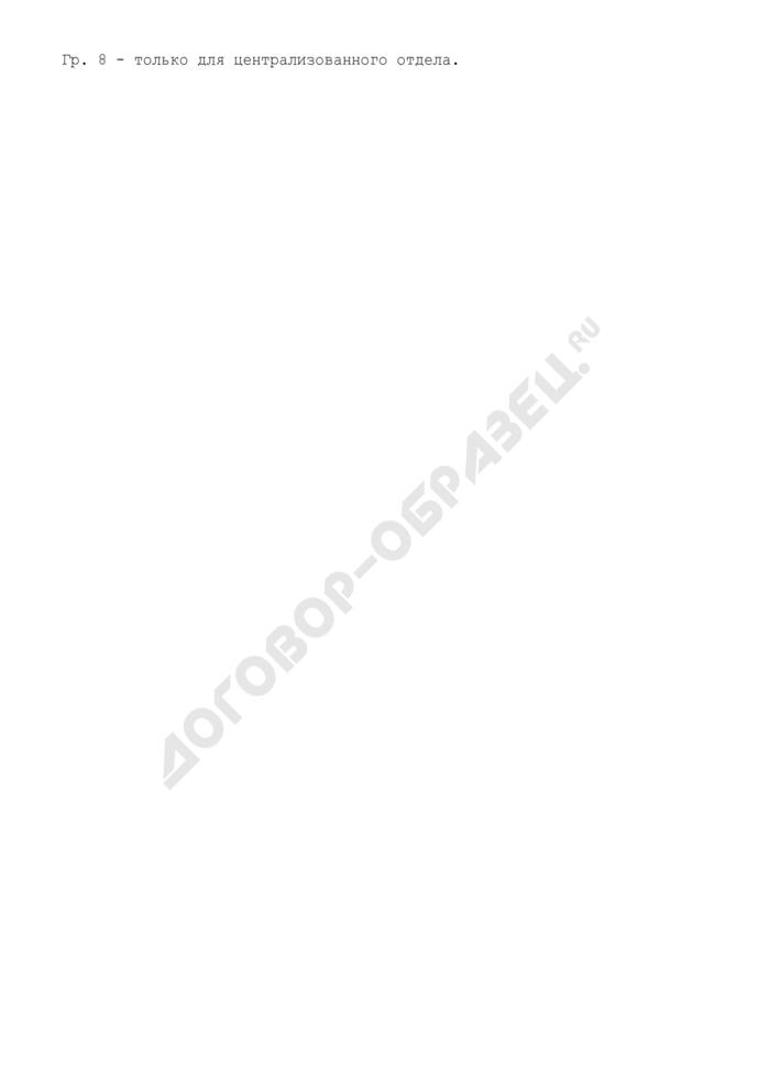 Журнал регистрации пенсионных (личных) дел, высланных по запросам в другие автономные республики, края, области. Страница 2