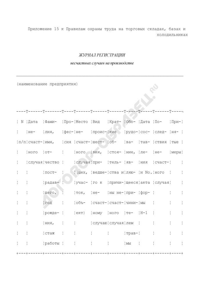 Журнал регистрации несчастных случаев на производстве (на торговых складах, базах и холодильниках). Страница 1