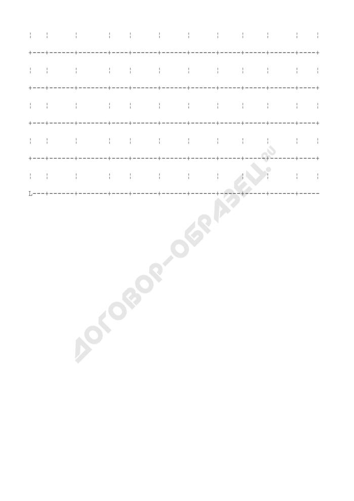 Журнал регистрации несчастных случаев на производстве (на торговых складах, базах и холодильниках). Страница 2