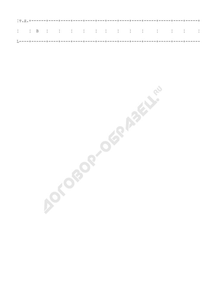 Журнал регистрации температурного режима холодильника. Страница 2