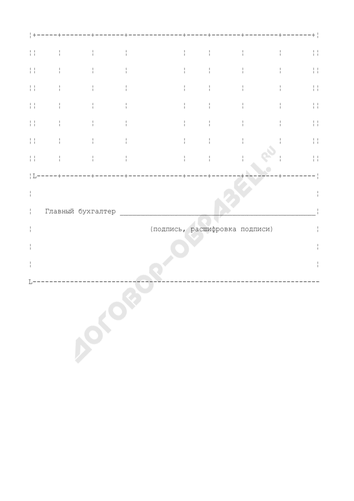 Журнал регистрации актов зачистки. Отраслевая форма N ЗПП-7. Страница 2
