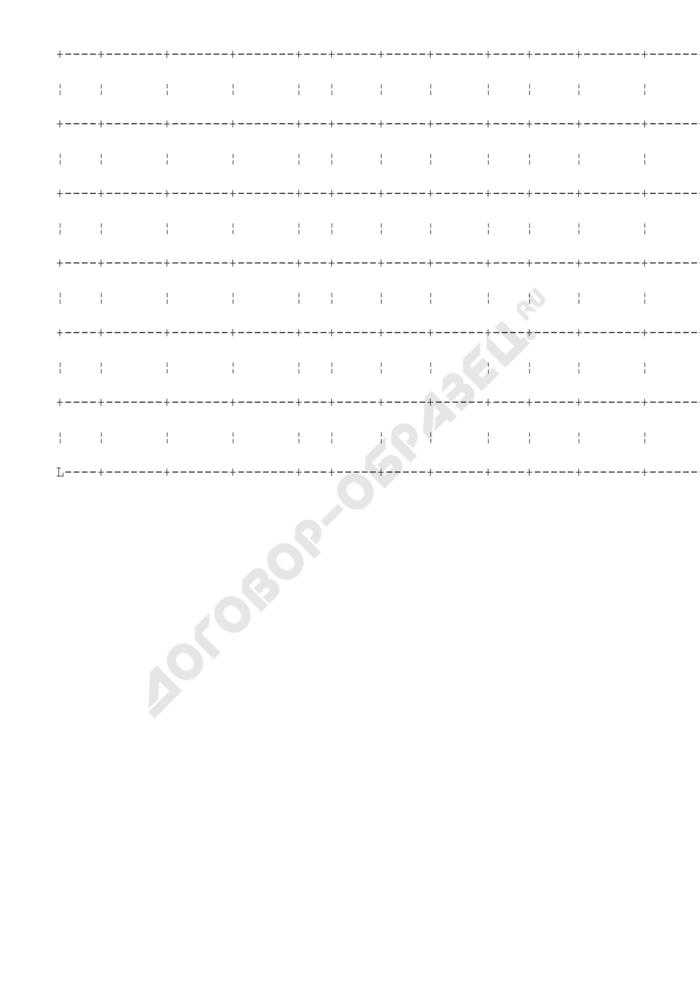 Журнал регистрации взвешивания на вагонных весах поступающих и отправляемых грузов. Отраслевая форма N ЗПП-29. Страница 2