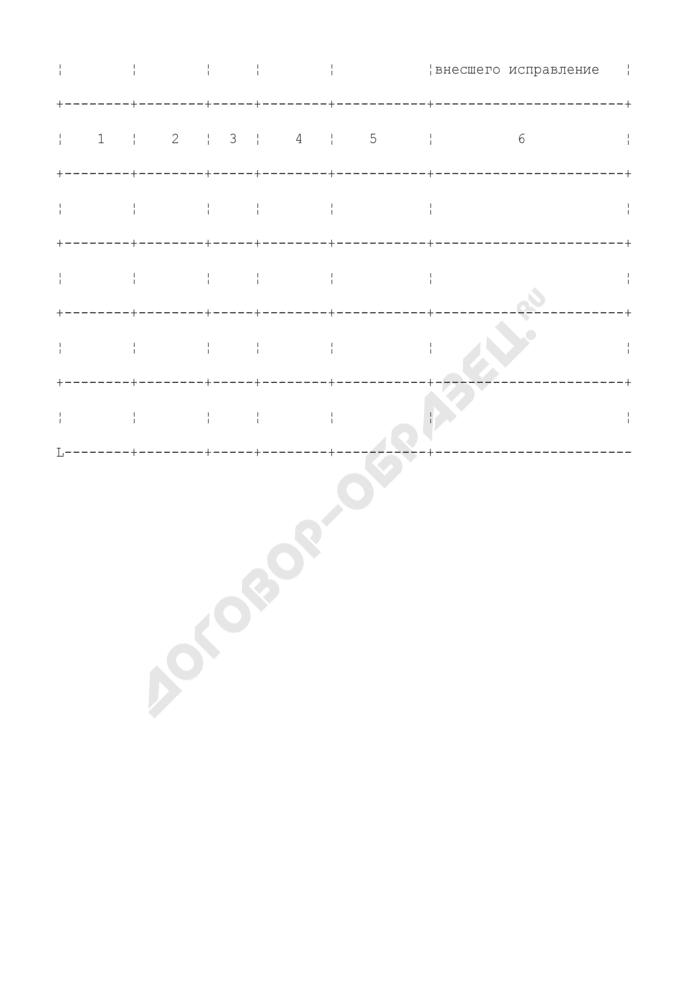 Журнал регистрации полученных актов - рекламации по расхождениям в качестве хлебопродуктов. Отраслевая форма N ЗПП-55. Страница 2