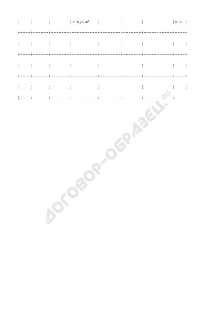 Журнал регистрации инструктажей безопасности труда в газовом хозяйстве Российской Федерации. Форма N 2-Э. Страница 2
