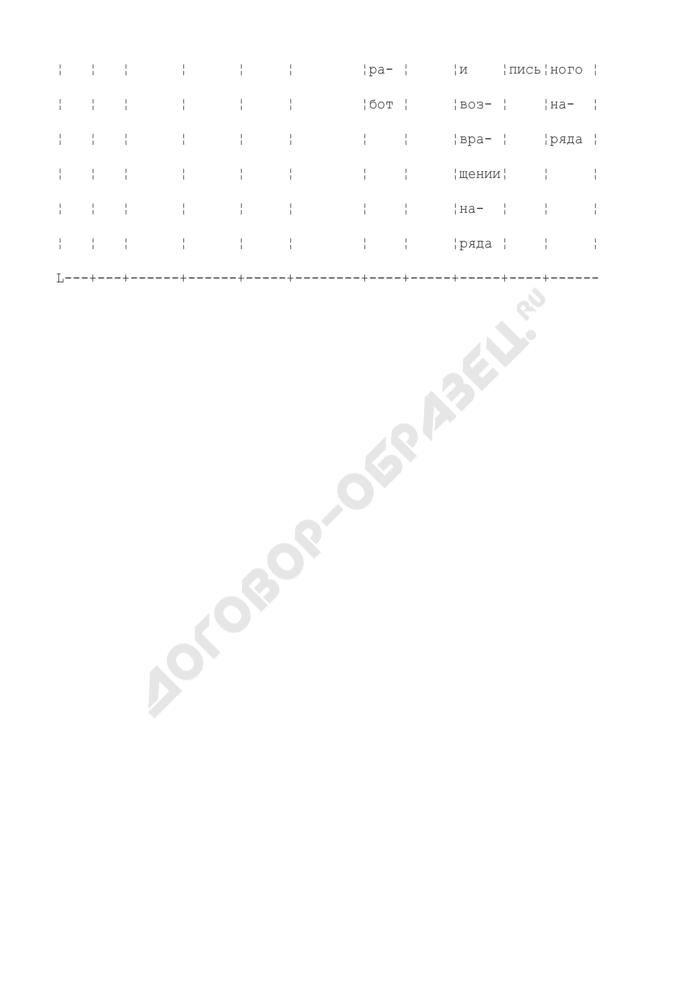 Журнал регистрации нарядов-допусков на производство газоопасных работ. Форма N 3-Э. Страница 2