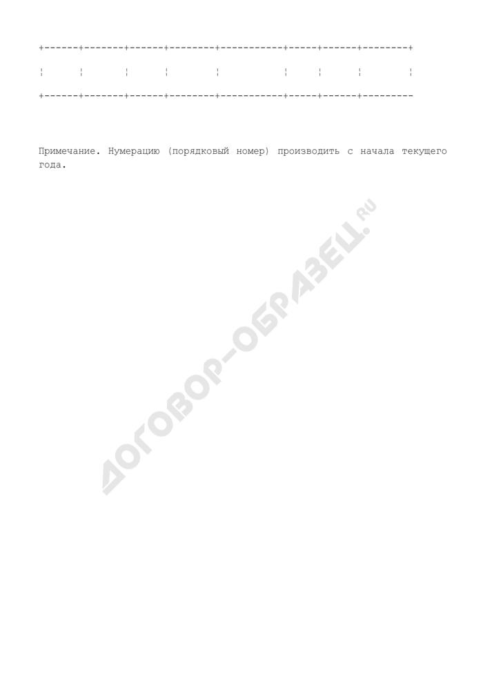 Журнал регистрации аварийных заявок на неисправность газового оборудования. Форма N 28-Э. Страница 3