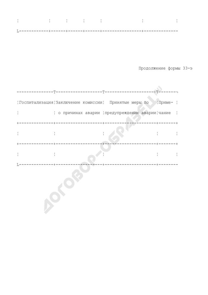 Журнал регистрации аварий (несчастных случаев) газового оборудования и газопровода. Форма N 33-Э. Страница 2