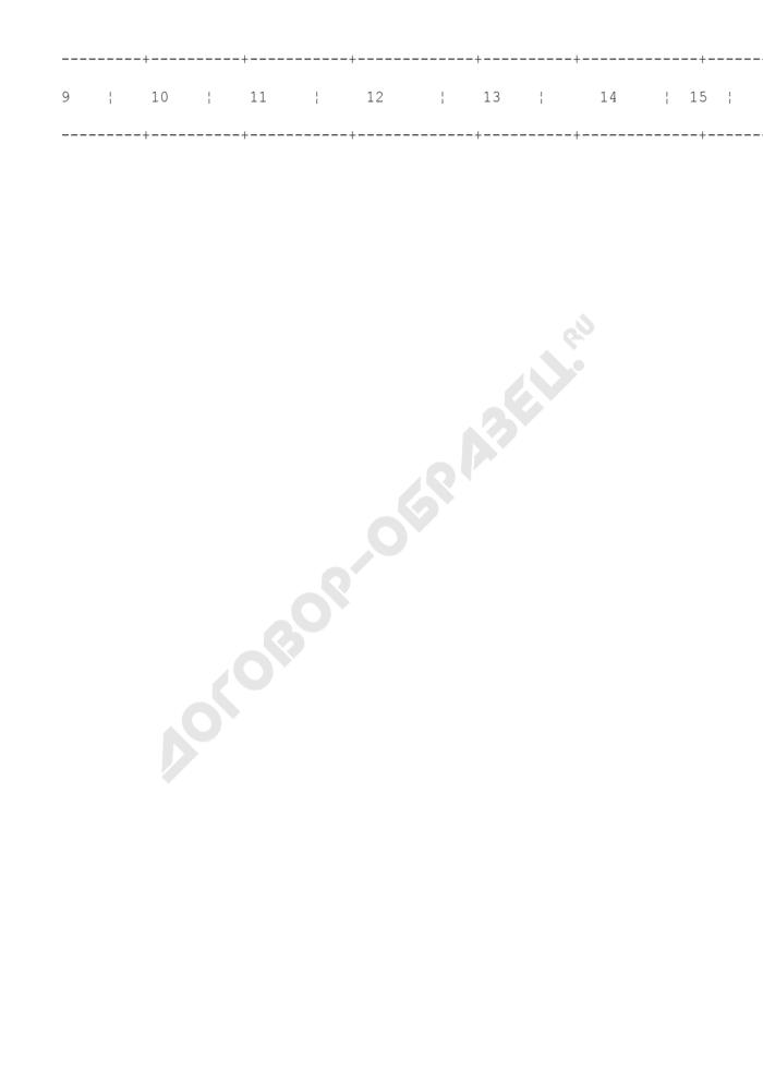 Журнал регистрации книжек МДП (таможни ввоза, отправки). Страница 2