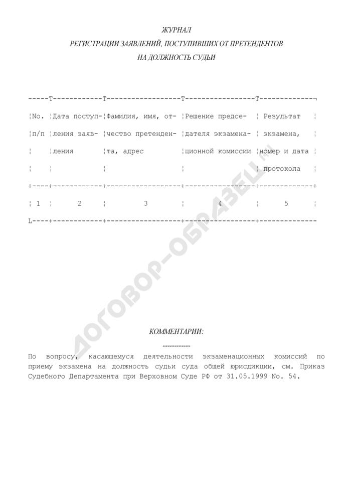 Журнал регистрации заявлений, поступивших от претендентов на должность судьи. Страница 1