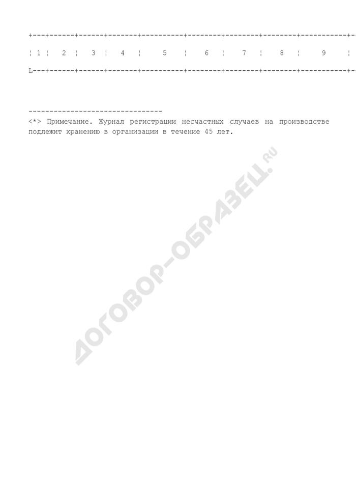 Журнал регистрации несчастных случаев на производстве. Страница 2